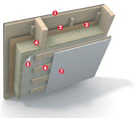 Termoizolacje - Izolacja dachów skośnych PAROC UNS 37